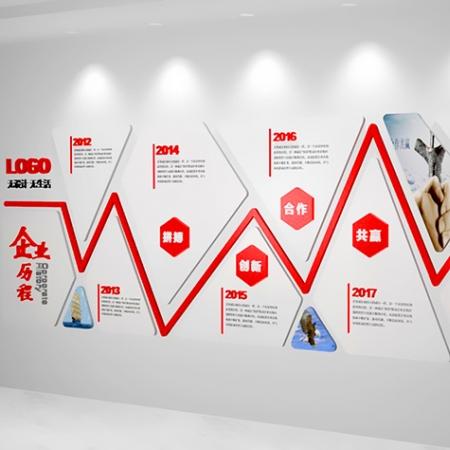 为什么说企业文化墙是公司实力的一面镜子?