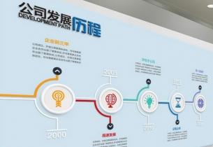 公司发展历程墙
